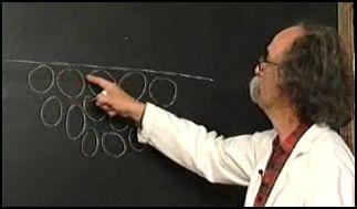 Image professeur Léandri devant tableau noir